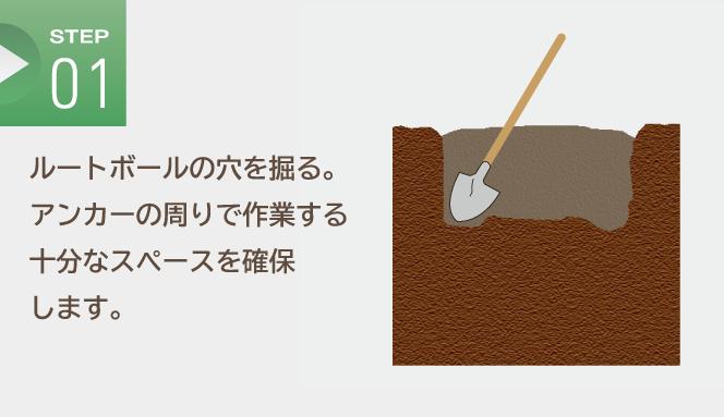 施工Step1