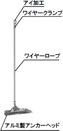 アースアンカー構成